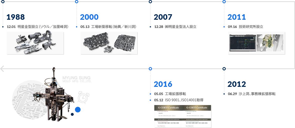 jpn_history_img.jpg