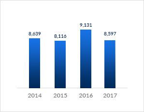 2018_chart revised.jpg